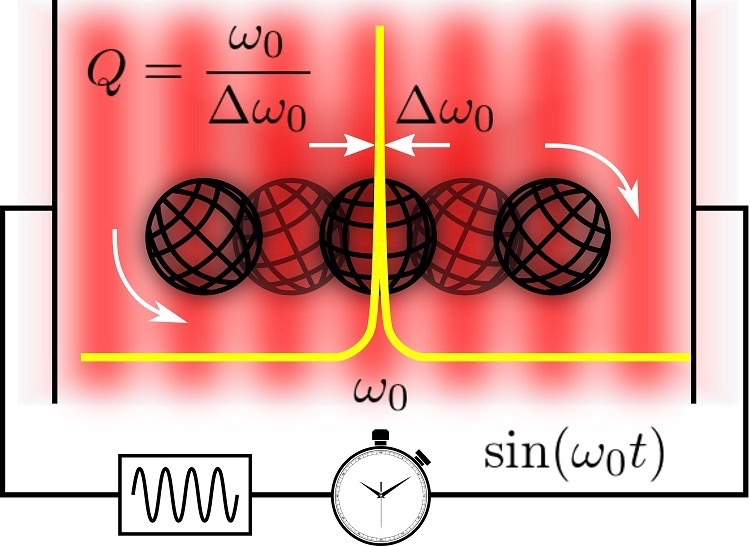 A micro-sphere, the size of a cell, and levitated by light, act ass an oscillator (clock).