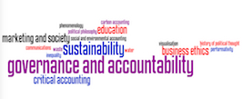 Accounting, Governance and Organisations Group word cloud