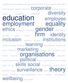 Organisations and Society research thematic group wordcloud